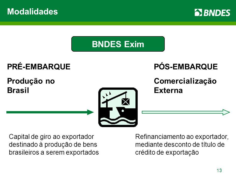 13 BNDES Exim PRÉ-EMBARQUE Produção no Brasil PÓS-EMBARQUE Comercialização Externa Capital de giro ao exportador destinado à produção de bens brasileiros a serem exportados Refinanciamento ao exportador, mediante desconto de título de crédito de exportação Modalidades