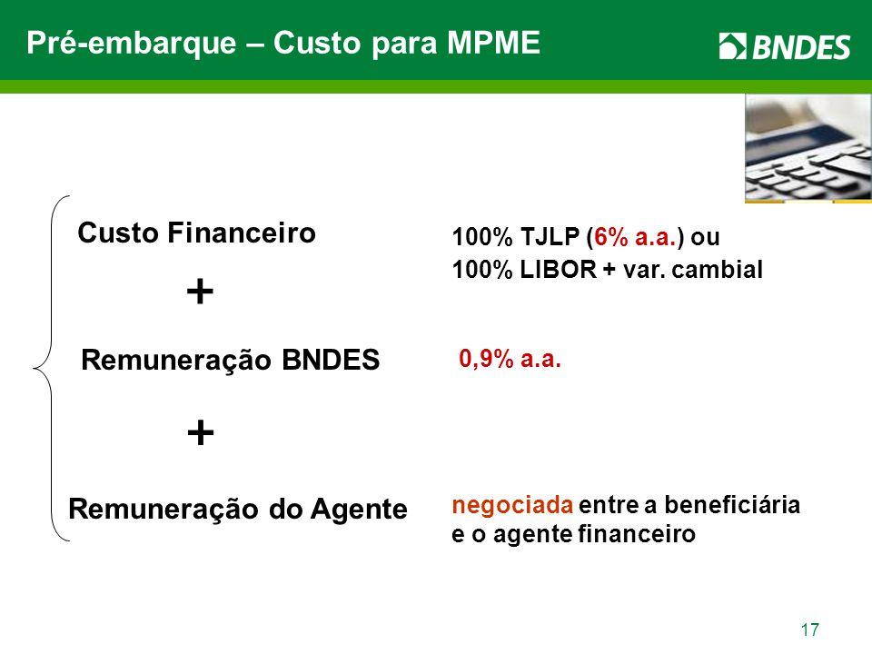 17 Pré-embarque – Custo para MPME Custo Financeiro + Remuneração BNDES + Remuneração do Agente 100% TJLP (6% a.a.) ou 100% LIBOR + var.