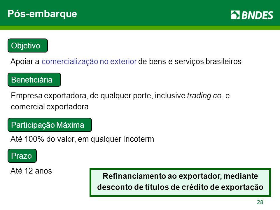 28 Pós-embarque Apoiar a comercialização no exterior de bens e serviços brasileiros Empresa exportadora, de qualquer porte, inclusive trading co. e co