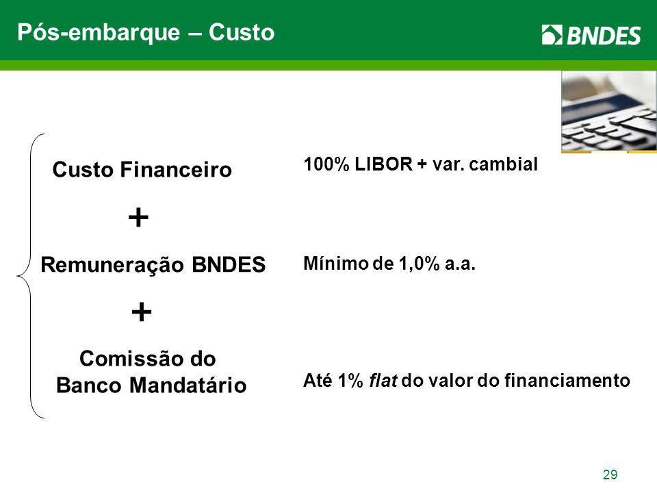 29 Pós-embarque – Custo Custo Financeiro Remuneração BNDES + + Comissão do Banco Mandatário 100% LIBOR + var. cambial Mínimo de 1,0% a.a. Até 1% flat