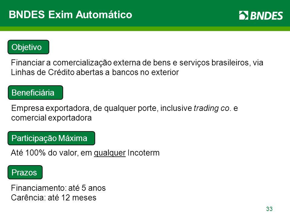 33 Financiar a comercialização externa de bens e serviços brasileiros, via Linhas de Crédito abertas a bancos no exterior Empresa exportadora, de qualquer porte, inclusive trading co.