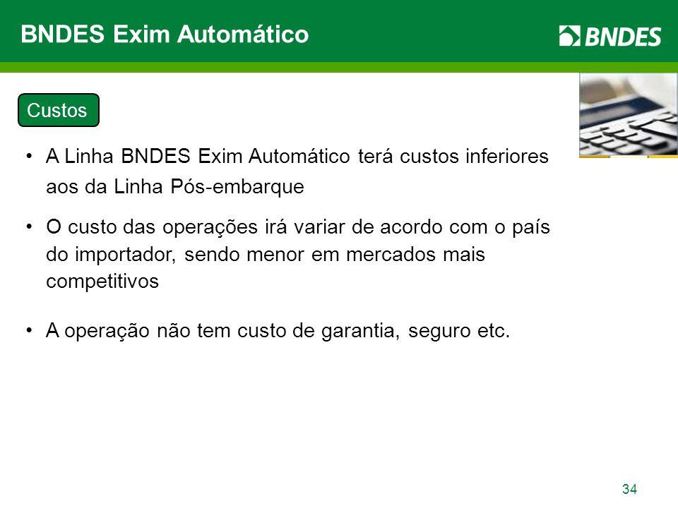 34 BNDES Exim Automático A Linha BNDES Exim Automático terá custos inferiores aos da Linha Pós-embarque O custo das operações irá variar de acordo com