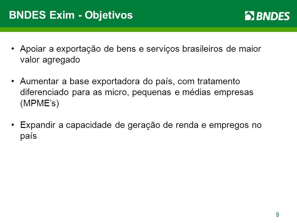 9 BNDES Exim - Objetivos Apoiar a exportação de bens e serviços brasileiros de maior valor agregado Aumentar a base exportadora do país, com tratamento diferenciado para as micro, pequenas e médias empresas (MPME's) Expandir a capacidade de geração de renda e empregos no país