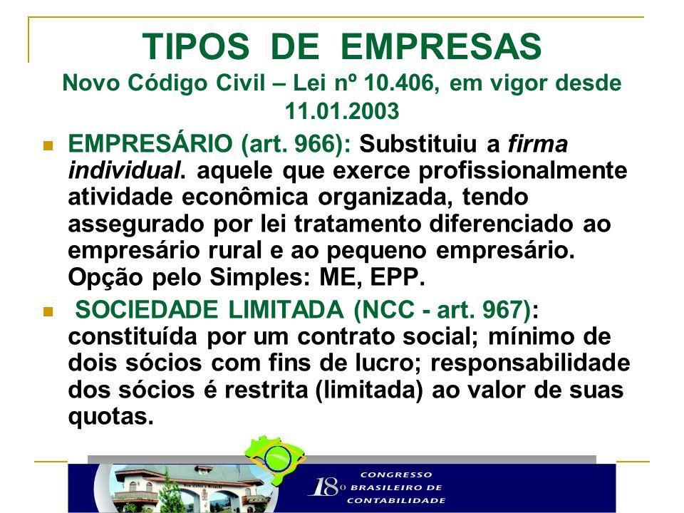 TIPOS DE EMPRESAS Novo Código Civil – Lei nº 10.406, em vigor desde 11.01.2003 EMPRESÁRIO (art. 966): Substituiu a firma individual. aquele que exerce