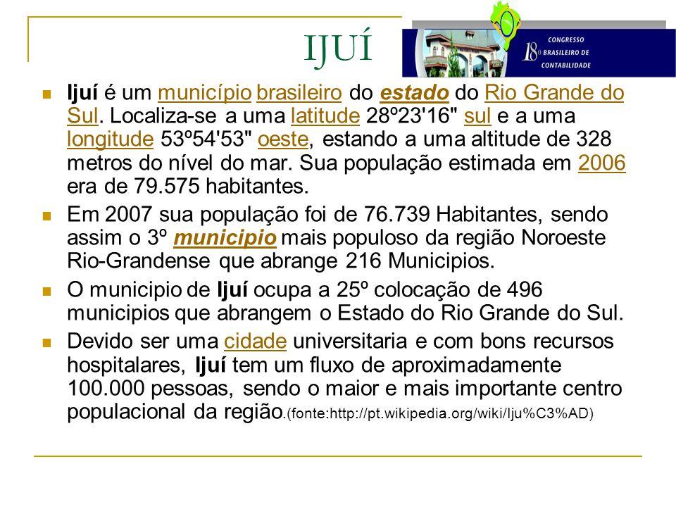 IJUÍ Ijuí é um município brasileiro do estado do Rio Grande do Sul. Localiza-se a uma latitude 28º23'16