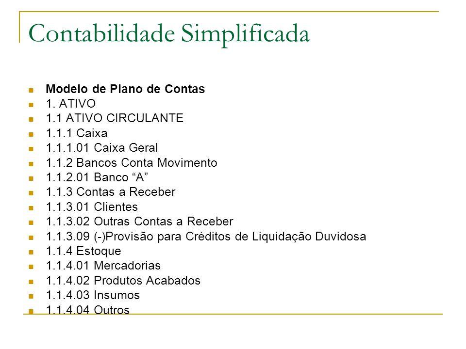Contabilidade Simplificada Modelo de Plano de Contas 1. ATIVO 1.1 ATIVO CIRCULANTE 1.1.1 Caixa 1.1.1.01 Caixa Geral 1.1.2 Bancos Conta Movimento 1.1.2