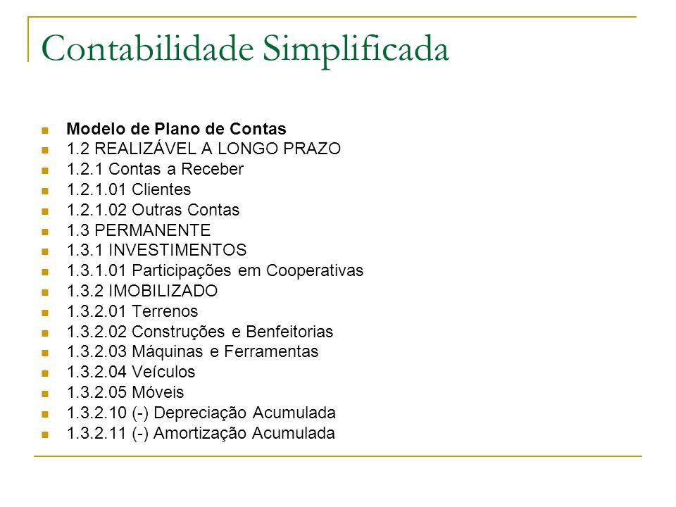 Contabilidade Simplificada Modelo de Plano de Contas 1.2 REALIZÁVEL A LONGO PRAZO 1.2.1 Contas a Receber 1.2.1.01 Clientes 1.2.1.02 Outras Contas 1.3 PERMANENTE 1.3.1 INVESTIMENTOS 1.3.1.01 Participações em Cooperativas 1.3.2 IMOBILIZADO 1.3.2.01 Terrenos 1.3.2.02 Construções e Benfeitorias 1.3.2.03 Máquinas e Ferramentas 1.3.2.04 Veículos 1.3.2.05 Móveis 1.3.2.10 (-) Depreciação Acumulada 1.3.2.11 (-) Amortização Acumulada