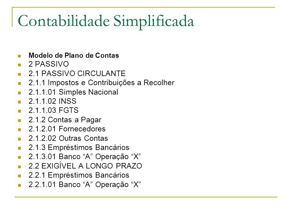 Contabilidade Simplificada Modelo de Plano de Contas 2 PASSIVO 2.1 PASSIVO CIRCULANTE 2.1.1 Impostos e Contribuições a Recolher 2.1.1.01 Simples Nacional 2.1.1.02 INSS 2.1.1.03 FGTS 2.1.2 Contas a Pagar 2.1.2.01 Fornecedores 2.1.2.02 Outras Contas 2.1.3 Empréstimos Bancários 2.1.3.01 Banco A Operação X 2.2 EXIGÍVEL A LONGO PRAZO 2.2.1 Empréstimos Bancários 2.2.1.01 Banco A Operação X