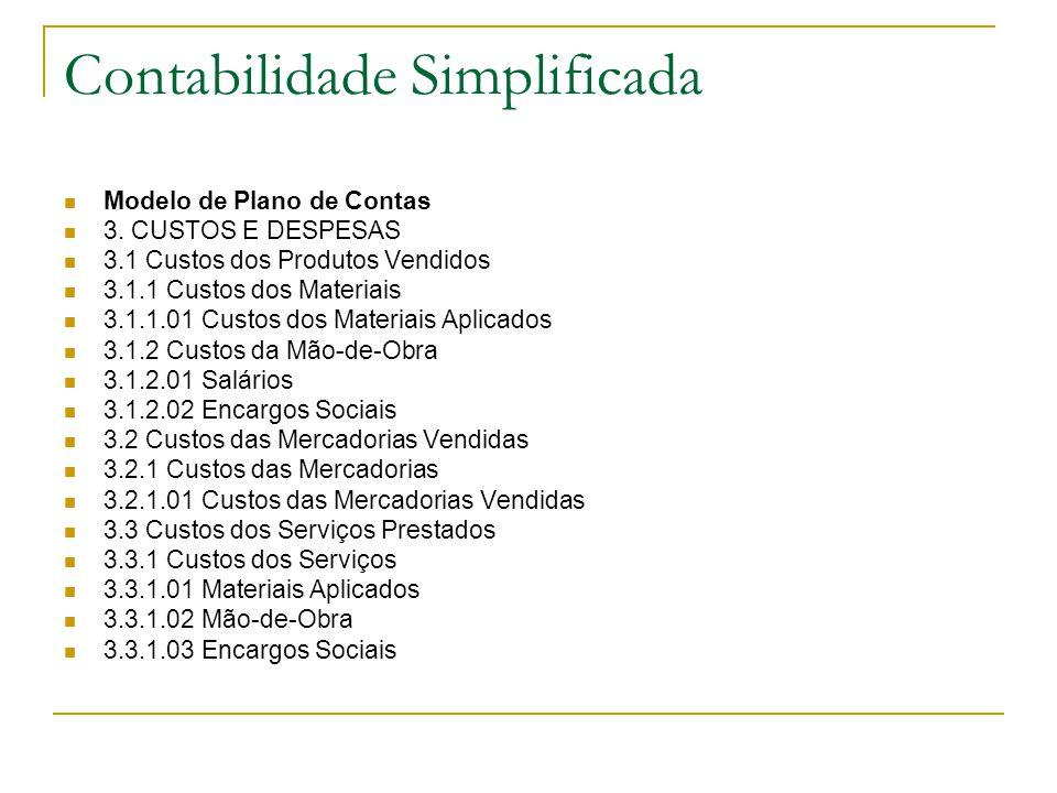 Contabilidade Simplificada Modelo de Plano de Contas 3. CUSTOS E DESPESAS 3.1 Custos dos Produtos Vendidos 3.1.1 Custos dos Materiais 3.1.1.01 Custos