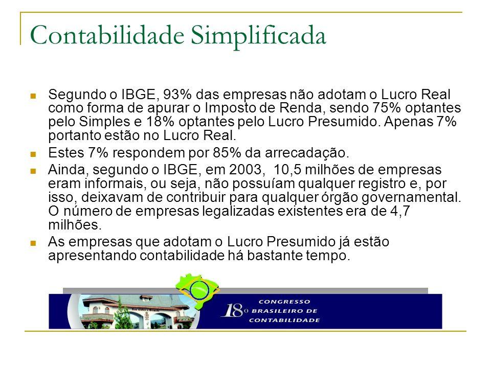 Contabilidade Simplificada Segundo o IBGE, 93% das empresas não adotam o Lucro Real como forma de apurar o Imposto de Renda, sendo 75% optantes pelo Simples e 18% optantes pelo Lucro Presumido.
