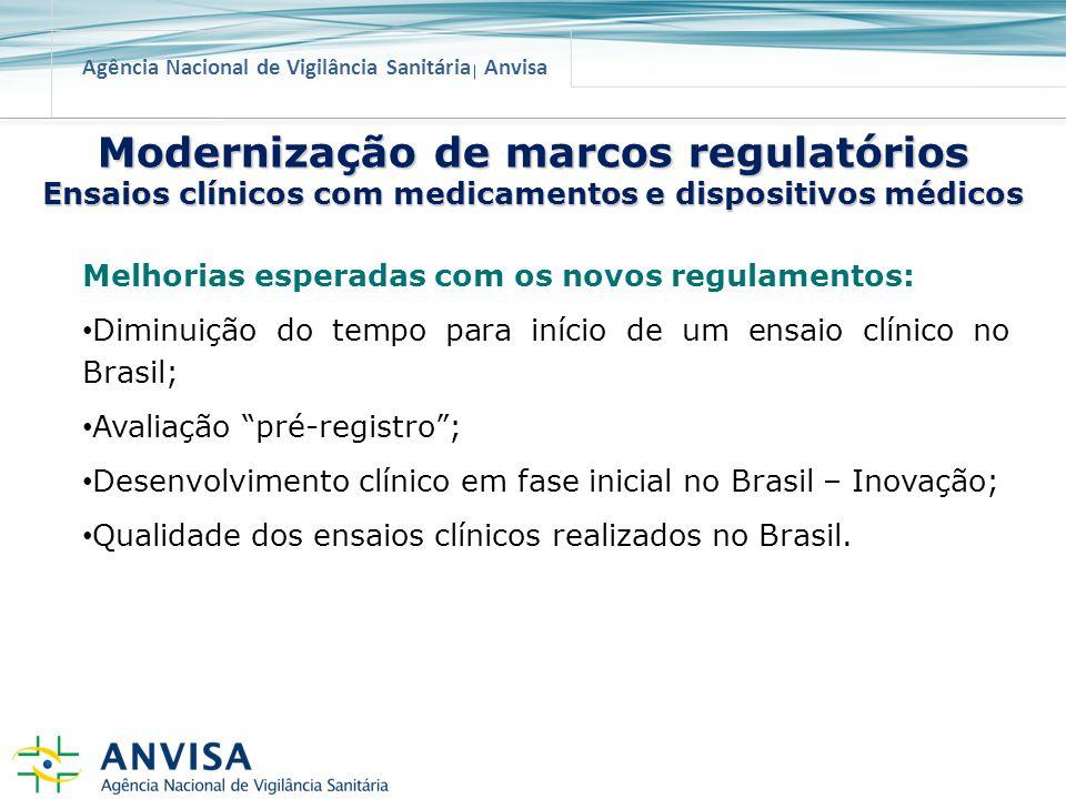 Agência Nacional de Vigilância Sanitária Anvisa Melhorias esperadas com os novos regulamentos: Diminuição do tempo para início de um ensaio clínico no