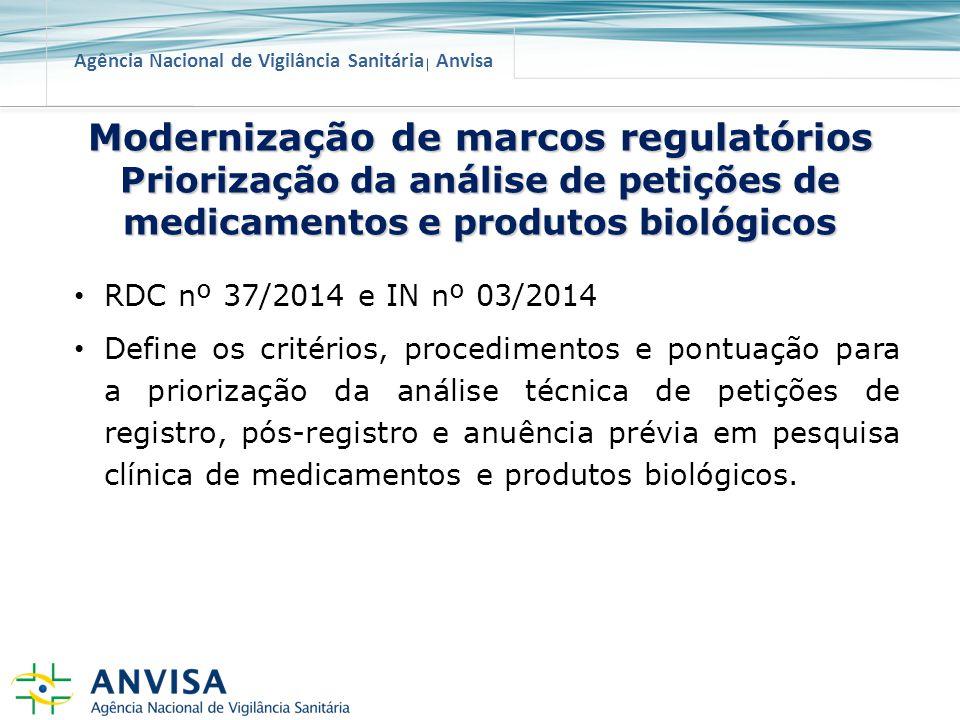Agência Nacional de Vigilância Sanitária Anvisa RDC nº 37/2014 e IN nº 03/2014 Define os critérios, procedimentos e pontuação para a priorização da an