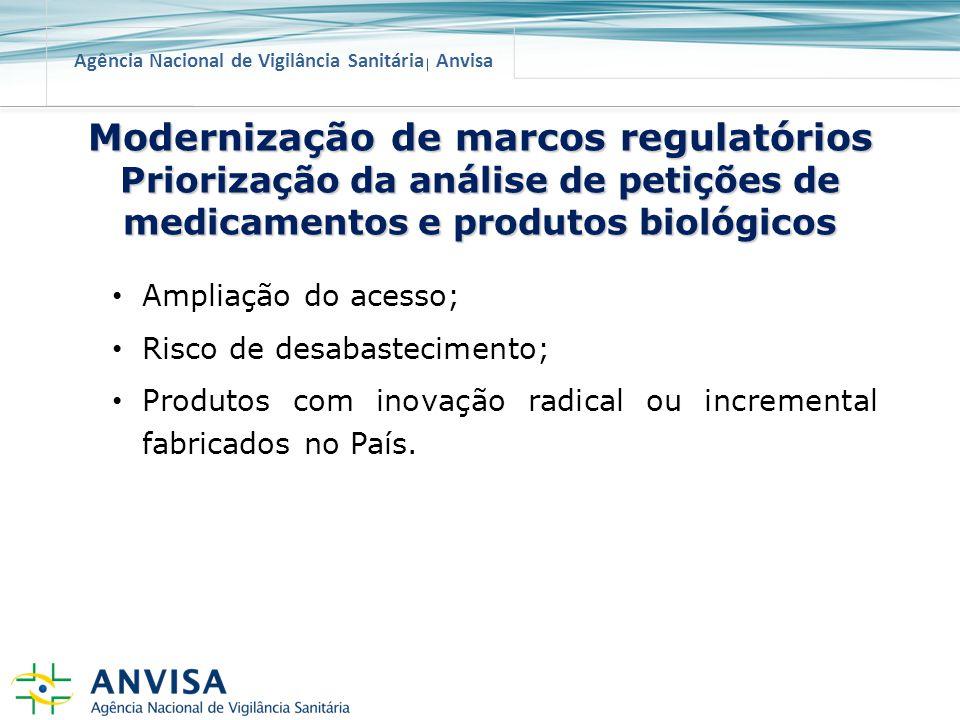 Agência Nacional de Vigilância Sanitária Anvisa Ampliação do acesso; Risco de desabastecimento; Produtos com inovação radical ou incremental fabricado