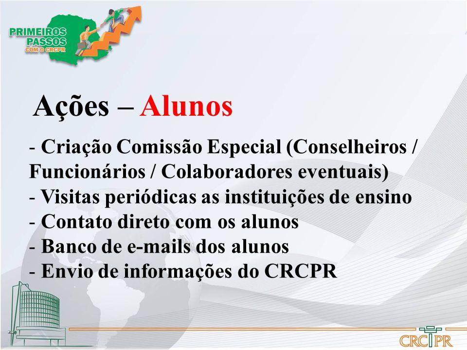 Ações – Alunos - Criação Comissão Especial (Conselheiros / Funcionários / Colaboradores eventuais) - Visitas periódicas as instituições de ensino - Contato direto com os alunos - Banco de e-mails dos alunos - Envio de informações do CRCPR