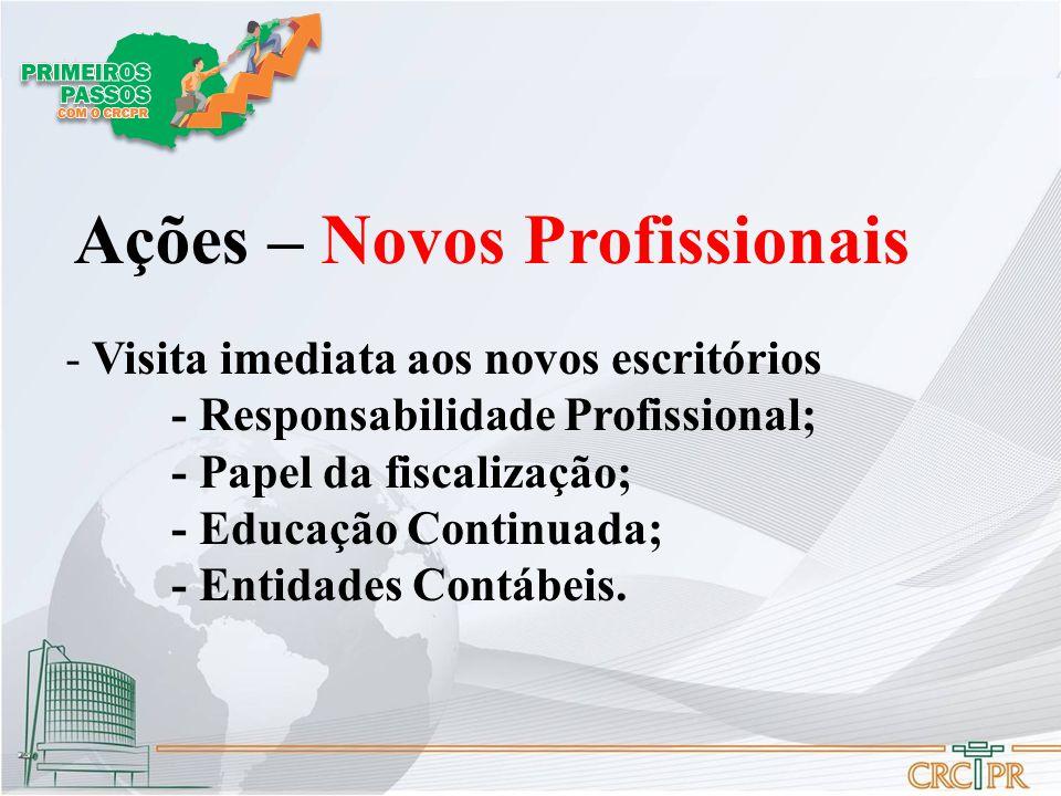 Ações – Novos Profissionais - Visita imediata aos novos escritórios - Responsabilidade Profissional; - Papel da fiscalização; - Educação Continuada; - Entidades Contábeis.