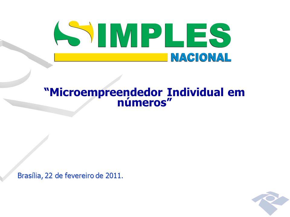 Microempreendedor Individual em números Brasília, 22 de fevereiro de 2011.