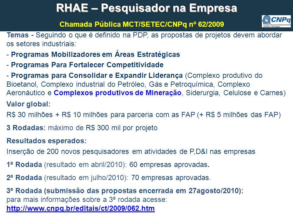 Chamada Pública MCT/SETEC/CNPq nº 62/2009 RHAE – Pesquisador na Empresa Temas - Seguindo o que é definido na PDP, as propostas de projetos devem abord