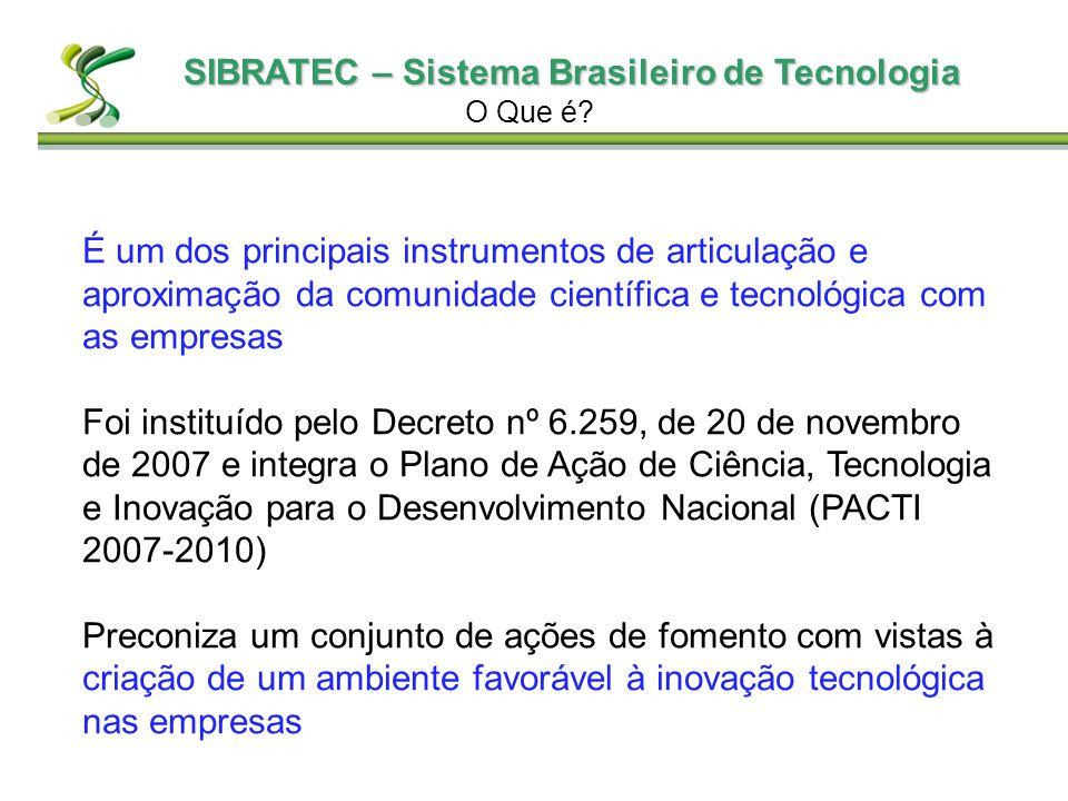 SIBRATEC – Sistema Brasileiro de Tecnologia O Que é? É um dos principais instrumentos de articulação e aproximação da comunidade científica e tecnológ