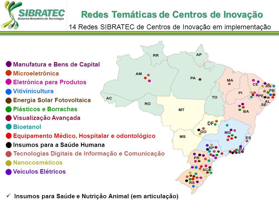 Redes Temáticas de Centros de Inovação 14 Redes SIBRATEC de Centros de Inovação em implementação DF Insumos para Saúde e Nutrição Animal (em articulaç