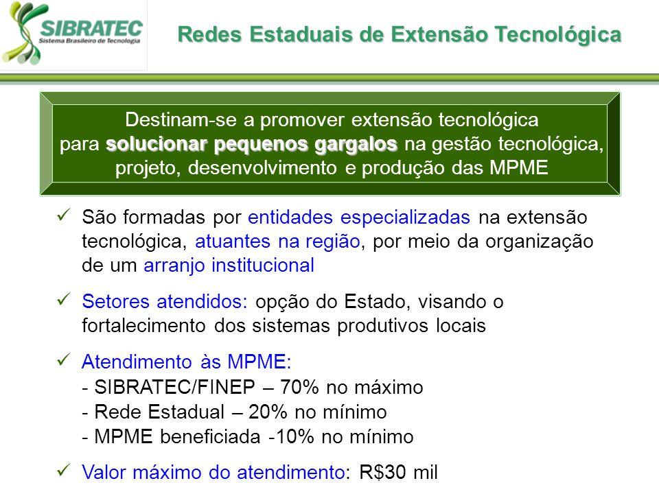 Redes Estaduais de Extensão Tecnológica São formadas por entidades especializadas na extensão tecnológica, atuantes na região, por meio da organização de um arranjo institucional Setores atendidos: opção do Estado, visando o fortalecimento dos sistemas produtivos locais Atendimento às MPME: - SIBRATEC/FINEP – 70% no máximo - Rede Estadual – 20% no mínimo - MPME beneficiada -10% no mínimo Valor máximo do atendimento: R$30 mil Destinam-se a promover extensão tecnológica solucionar pequenos gargalos para solucionar pequenos gargalos na gestão tecnológica, projeto, desenvolvimento e produção das MPME
