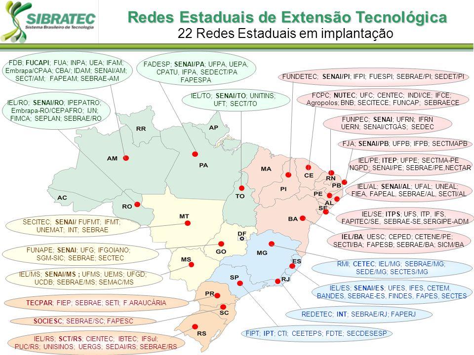 Redes Estaduais de Extensão Tecnológica 22 Redes Estaduais em implantação TECPAR; FIEP; SEBRAE; SETI; F.ARAUCÁRIA SOCIESC; SEBRAE/SC; FAPESC IEL/RS; SCT/RS; CIENTEC; IBTEC; IFSul; PUC/RS; UNISINOS; UERGS; SEDAI/RS; SEBRAE/RS FIPT; IPT; CTI; CEETEPS; FDTE; SECDESESP RMI; CETEC; IEL/MG; SEBRAE/MG; SEDE/MG; SECTES/MG IEL/BA; UESC; CEPED; CETENE/PE; SECTI/BA; FAPESB; SEBRAE/BA; SICM/BA FCPC; NUTEC; UFC; CENTEC; INDI/CE; IFCE; Agropolos; BNB; SECITECE; FUNCAP; SEBRAECE FUNDETEC; SENAI/PI; IFPI; FUESPI; SEBRAE/PI; SEDET/PI FUNPEC; SENAI; UFRN; IFRN UERN; SENAI/CTGÁS; SEDEC FJA; SENAI/PB; UFPB; IFPB; SECTMAPB IEL/PE; ITEP; UFPE; SECTMA-PE NGPD; SENAI/PE; SEBRAE/PE,NECTAR IEL/AL; SENAI/AL; UFAL; UNEAL; FIEA, FAPEAL, SEBRAE/AL, SECTI/AL IEL/SE; ITPS; UFS, ITP, IFS, FAPITEC/SE, SEBRAE-SE,SERGIPE-ADM REDETEC; INT; SEBRAE/RJ; FAPERJ IEL/ES; SENAI/ES; UFES, IFES, CETEM, BANDES, SEBRAE-ES, FINDES, FAPES, SECTES IEL/MS; SENAI/MS ; UFMS; UEMS; UFGD; UCDB; SEBRAE/MS; SEMAC/MS FUNAPE; SENAI; UFG; IFGOIANO; SGM-SIC; SEBRAE; SECTEC SECITEC; SENAI/ FUFMT; IFMT; UNEMAT; INT; SEBRAE IEL/RO; SENAI/RO; IPEPATRO; Embrapa-RO/CEPAFRO; IJN; FIMCA; SEPLAN; SEBRAE/RO FDB; FUCAPI; FUA; INPA; UEA; IFAM; Embrapa/CPAA; CBA/; IDAM; SENAI/AM; SECT/AM; FAPEAM; SEBRAE-AM FADESP; SENAI/PA; UFPA, UEPA, CPATU, IFPA, SEDECT/PA FAPESPA IEL/TO; SENAI/TO; UNITINS; UFT; SECT/TO