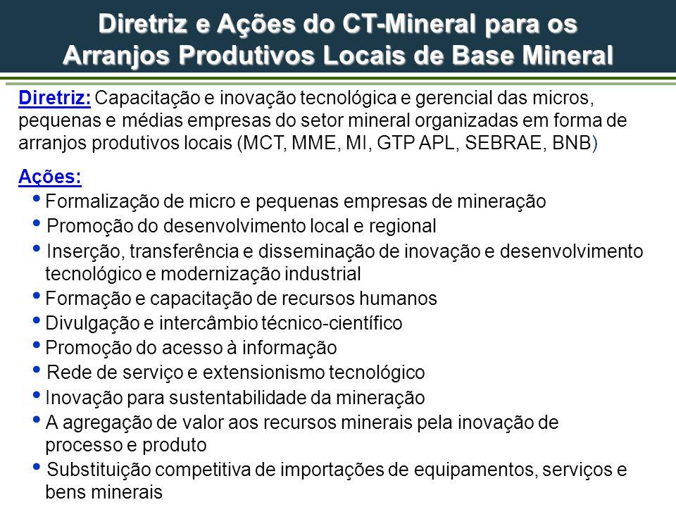 Diretriz e Ações do CT-Mineral para os Arranjos Produtivos Locais de Base Mineral Diretriz: Capacitação e inovação tecnológica e gerencial das micros, pequenas e médias empresas do setor mineral organizadas em forma de arranjos produtivos locais (MCT, MME, MI, GTP APL, SEBRAE, BNB) Ações: Formalização de micro e pequenas empresas de mineração Promoção do desenvolvimento local e regional Inserção, transferência e disseminação de inovação e desenvolvimento tecnológico e modernização industrial Formação e capacitação de recursos humanos Divulgação e intercâmbio técnico-científico Promoção do acesso à informação Rede de serviço e extensionismo tecnológico Inovação para sustentabilidade da mineração A agregação de valor aos recursos minerais pela inovação de processo e produto Substituição competitiva de importações de equipamentos, serviços e bens minerais