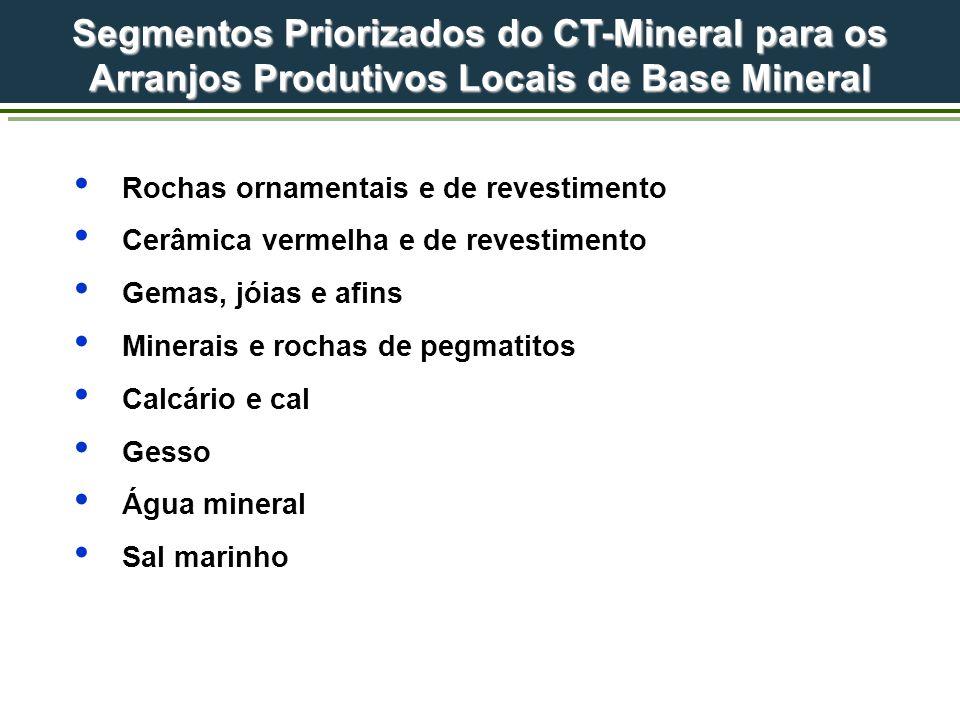 Segmentos Priorizados do CT-Mineral para os Arranjos Produtivos Locais de Base Mineral Rochas ornamentais e de revestimento Cerâmica vermelha e de revestimento Gemas, jóias e afins Minerais e rochas de pegmatitos Calcário e cal Gesso Água mineral Sal marinho