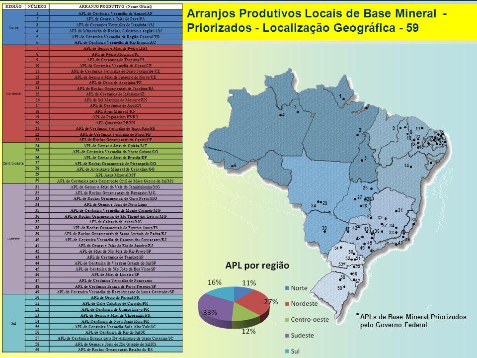 Arranjos Produtivos Locais de Base Mineral - Priorizados - Localização Geográfica - 59 APLs de Base Mineral Priorizados pelo Governo Federal 1 4 3 6 2