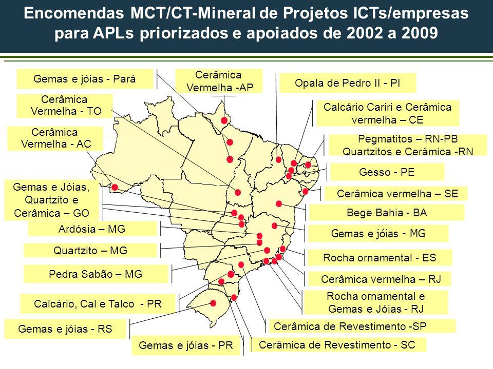 Encomendas MCT/CT-Mineral de Projetos ICTs/empresas para APLs priorizados e apoiados de 2002 a 2009 # # Opala de Pedro II - PI Calcário Cariri e Cerâm