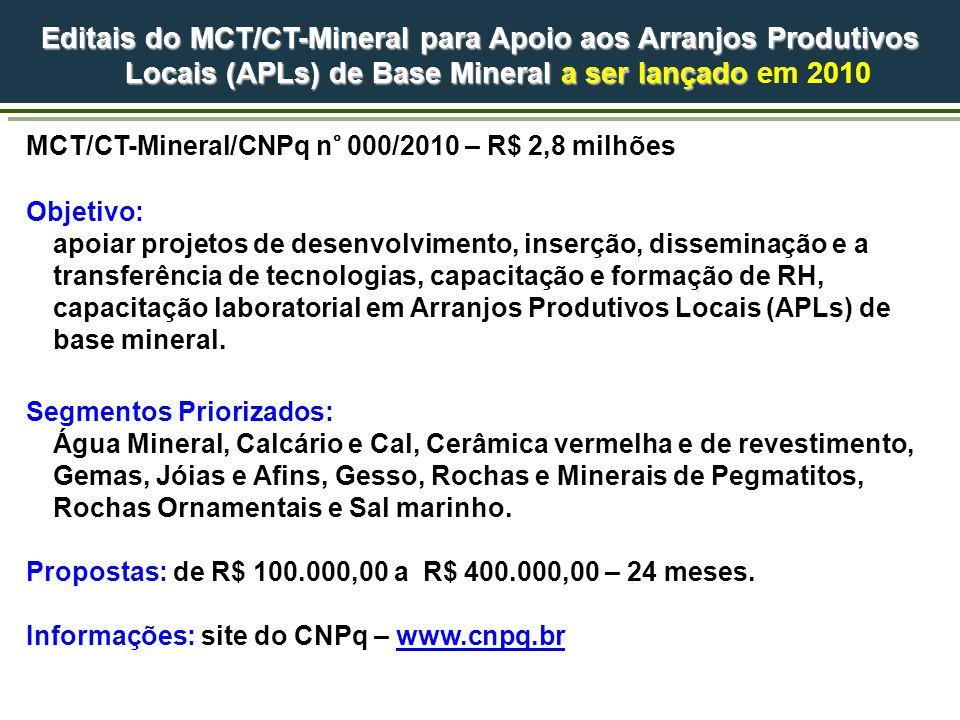 Editais do MCT/CT-Mineral para Apoio aos Arranjos Produtivos Locais (APLs) de Base Mineral a ser lançado Editais do MCT/CT-Mineral para Apoio aos Arranjos Produtivos Locais (APLs) de Base Mineral a ser lançado em 2010 MCT/CT-Mineral/CNPq n° 000/2010 – R$ 2,8 milhões Objetivo: apoiar projetos de desenvolvimento, inserção, disseminação e a transferência de tecnologias, capacitação e formação de RH, capacitação laboratorial em Arranjos Produtivos Locais (APLs) de base mineral.