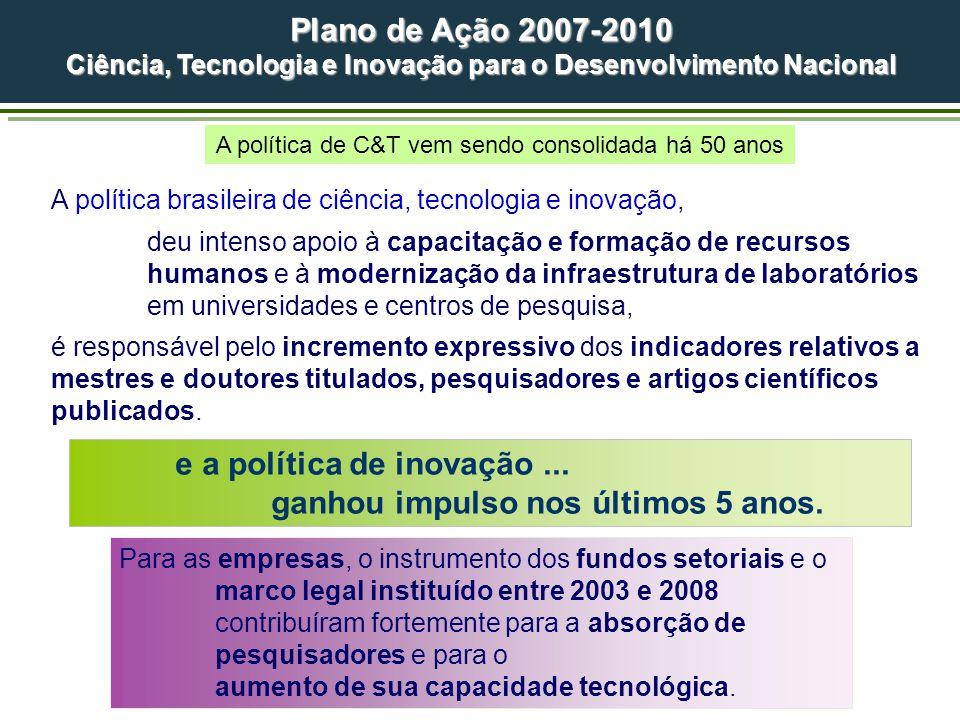 A política brasileira de ciência, tecnologia e inovação, deu intenso apoio à capacitação e formação de recursos humanos e à modernização da infraestru
