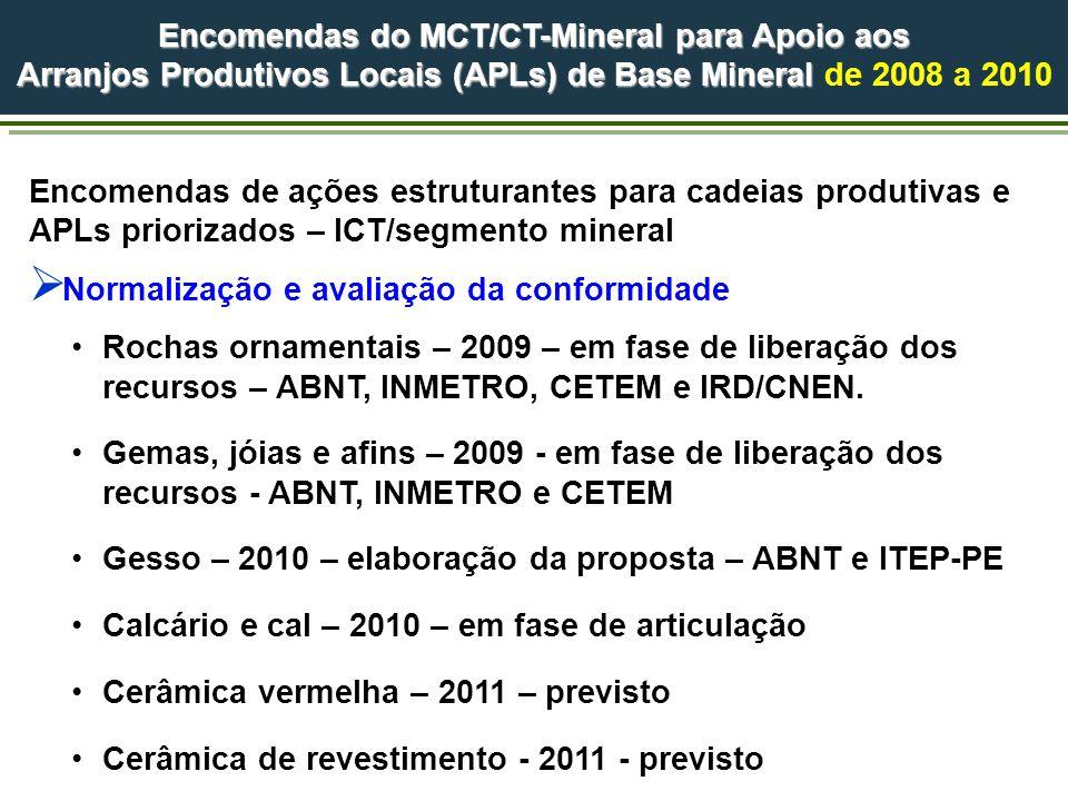 Encomendas do MCT/CT-Mineral para Apoio aos Arranjos Produtivos Locais (APLs) de Base Mineral Arranjos Produtivos Locais (APLs) de Base Mineral de 2008 a 2010 Encomendas de ações estruturantes para cadeias produtivas e APLs priorizados – ICT/segmento mineral  Normalização e avaliação da conformidade Rochas ornamentais – 2009 – em fase de liberação dos recursos – ABNT, INMETRO, CETEM e IRD/CNEN.