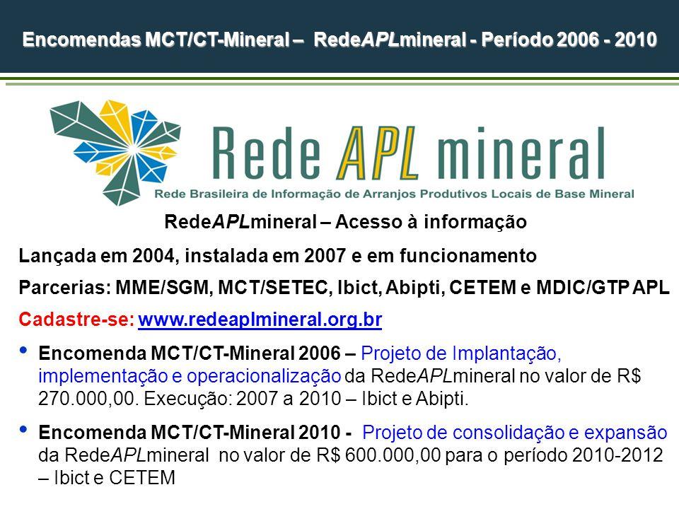 Encomendas MCT/CT-Mineral – RedeAPLmineral - Período 2006 - 2010 RedeAPLmineral – Acesso à informação Lançada em 2004, instalada em 2007 e em funciona