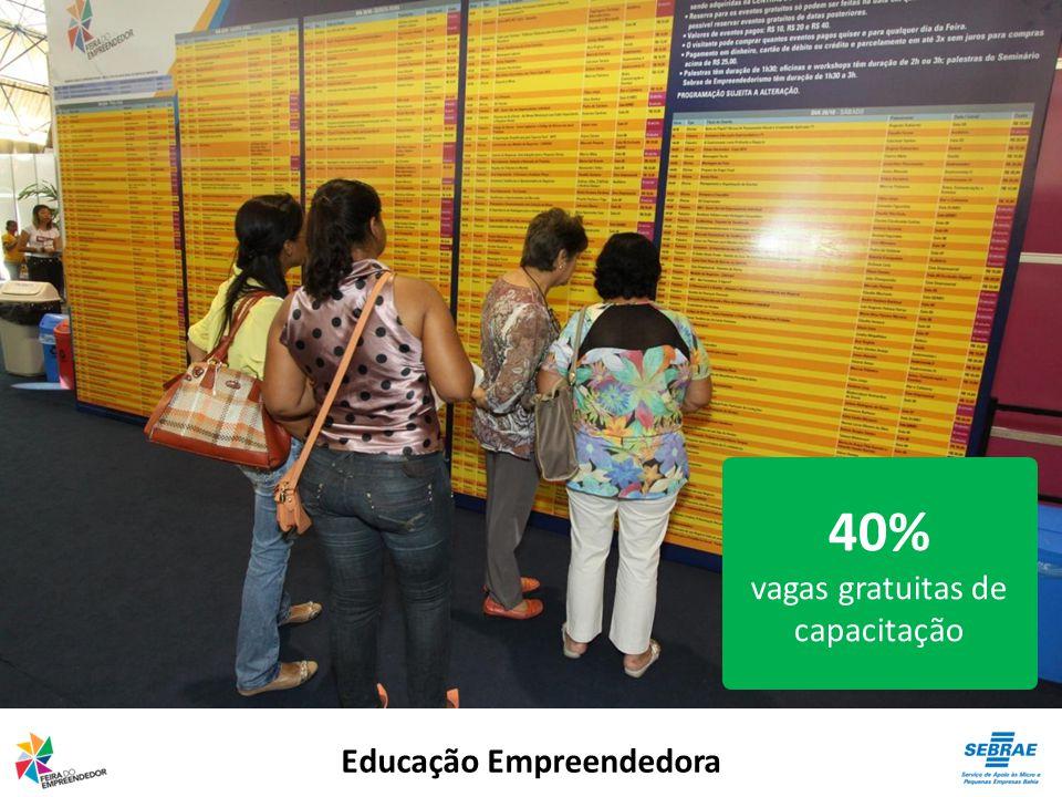 Educação Empreendedora 40% vagas gratuitas de capacitação