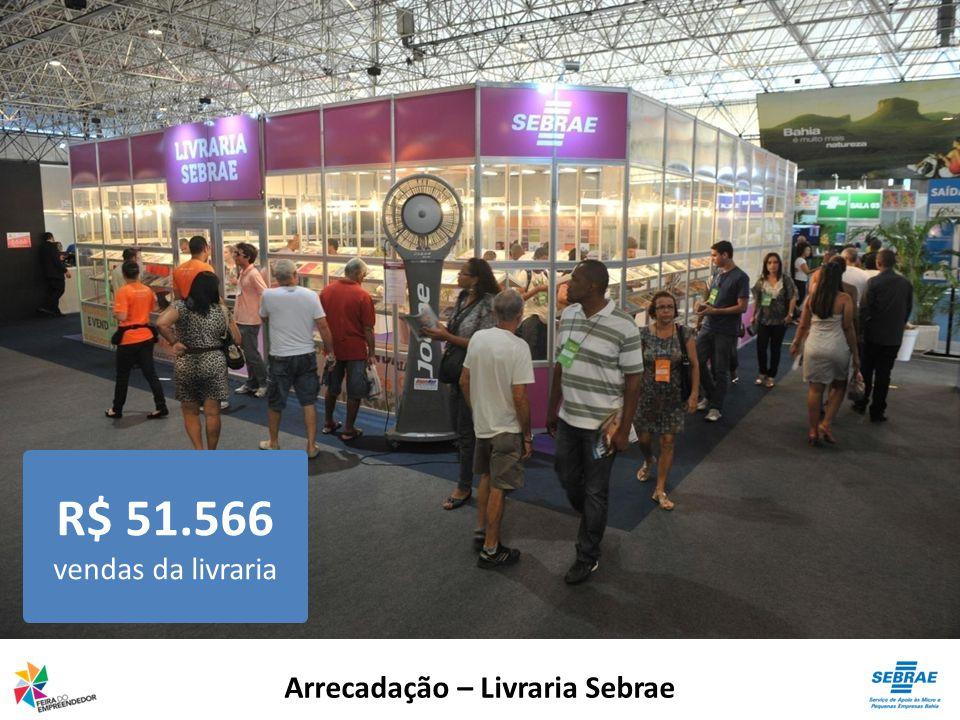 Arrecadação – Livraria Sebrae R$ 51.566 vendas da livraria