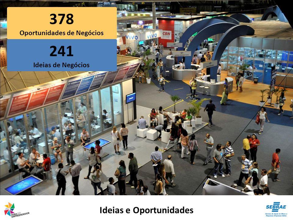 Ideias e Oportunidades 378 Oportunidades de Negócios 241 Ideias de Negócios