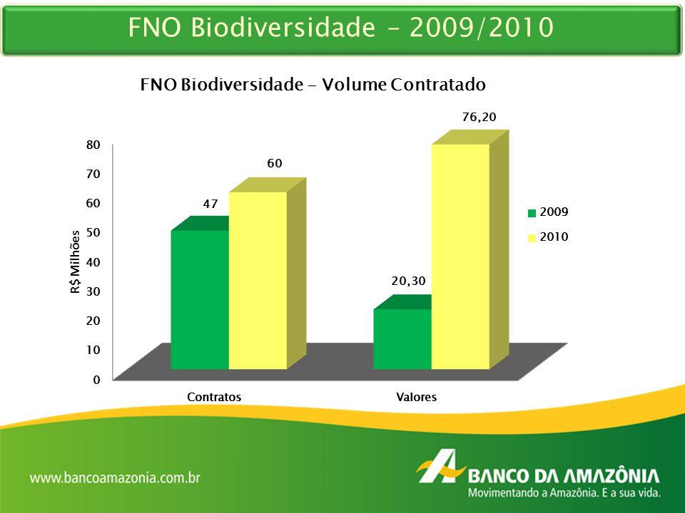 FNO Biodiversidade – 2009/2010
