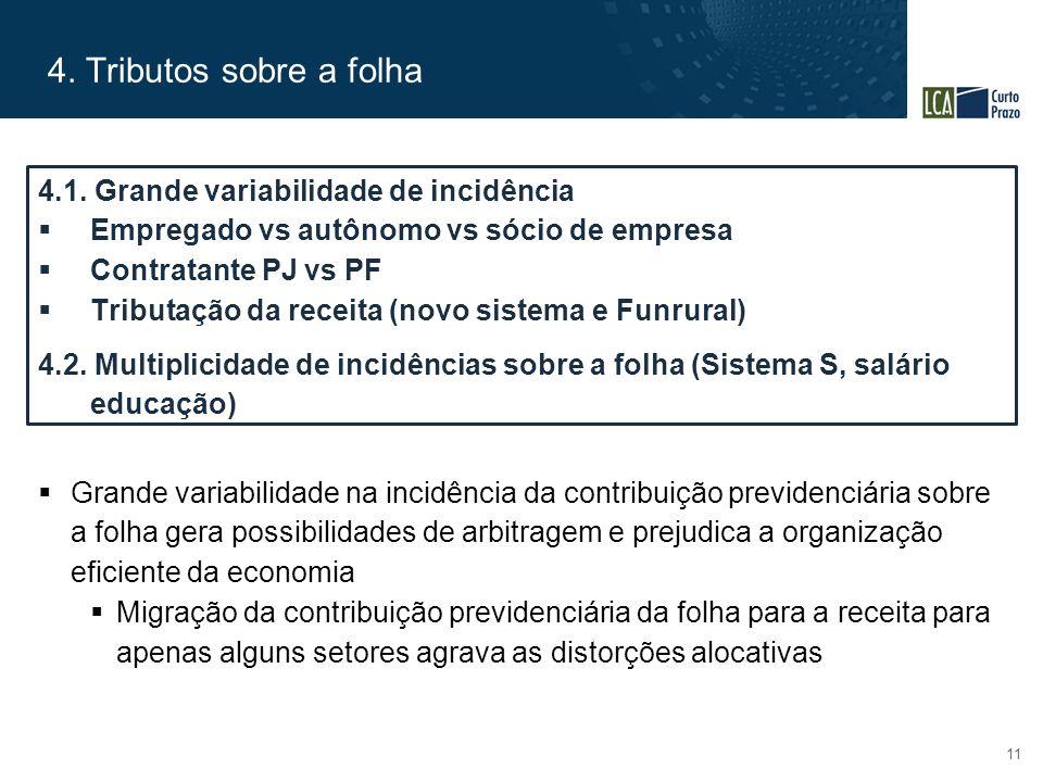 4. Tributos sobre a folha 11  Grande variabilidade na incidência da contribuição previdenciária sobre a folha gera possibilidades de arbitragem e pre