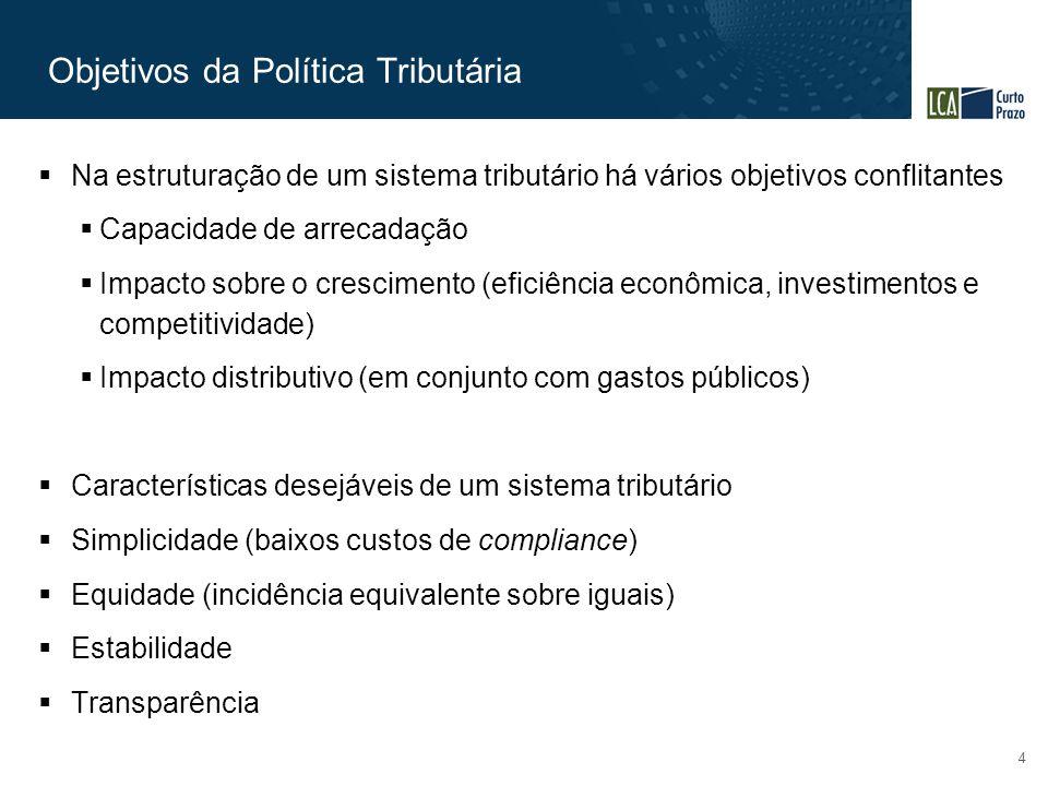 Objetivos da Política Tributária 4  Na estruturação de um sistema tributário há vários objetivos conflitantes  Capacidade de arrecadação  Impacto s