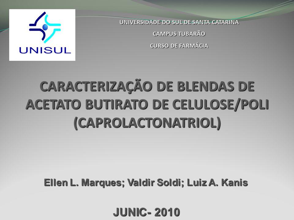 UNIVERSIDADE DO SUL DE SANTA CATARINA CAMPUS TUBARÃO CURSO DE FARMÁCIA CARACTERIZAÇÃO DE BLENDAS DE ACETATO BUTIRATO DE CELULOSE/POLI (CAPROLACTONATRI