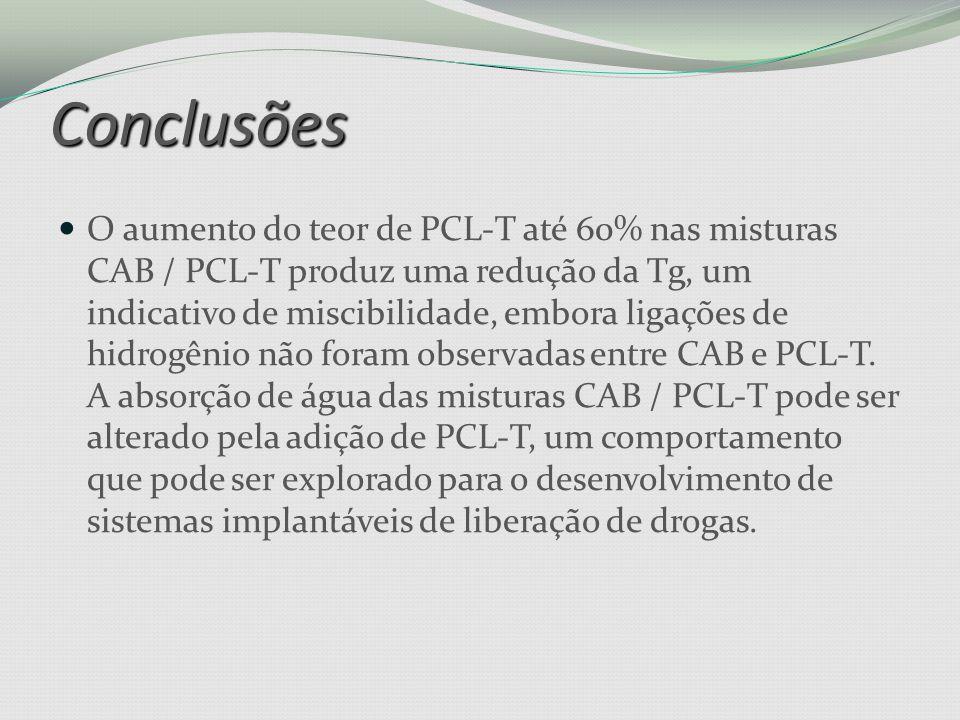 Conclusões O aumento do teor de PCL-T até 60% nas misturas CAB / PCL-T produz uma redução da Tg, um indicativo de miscibilidade, embora ligações de hi