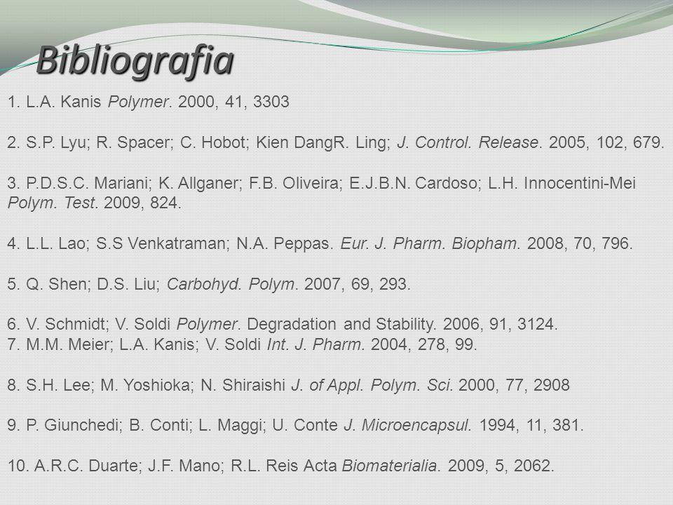 Bibliografia 1. L.A. Kanis Polymer. 2000, 41, 3303 2. S.P. Lyu; R. Spacer; C. Hobot; Kien DangR. Ling; J. Control. Release. 2005, 102, 679. 3. P.D.S.C