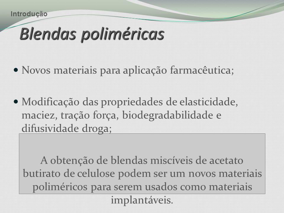Blendas poliméricas Introdução Novos materiais para aplicação farmacêutica; Modificação das propriedades de elasticidade, maciez, tração força, biodeg