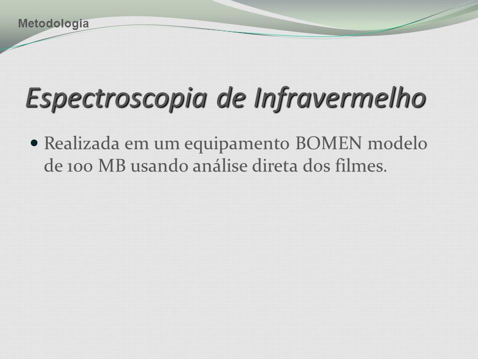 Espectroscopia de Infravermelho Realizada em um equipamento BOMEN modelo de 100 MB usando análise direta dos filmes. Metodologia