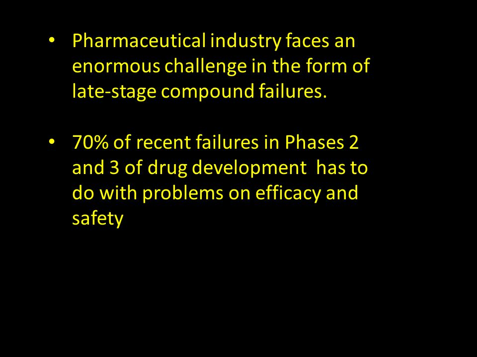 Pharmaceutical industry faces an enormous challenge in the form of late-stage compound failures.