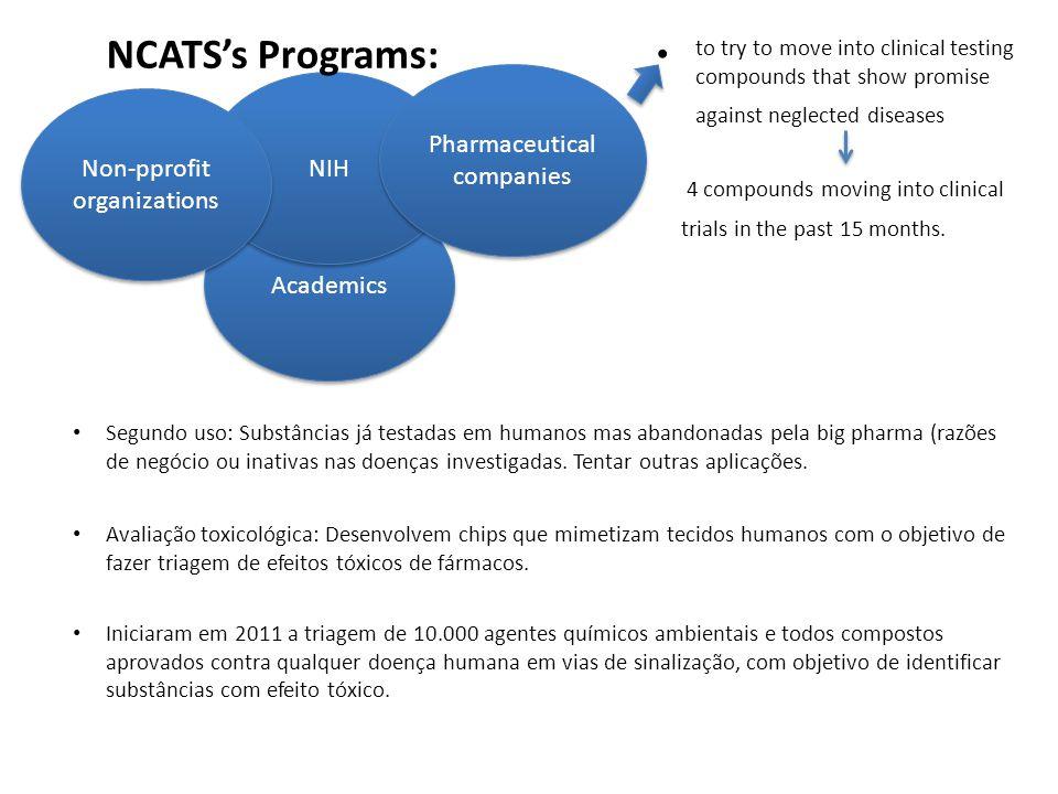 Academics NIH Pharmaceutical companies Non-pprofit organizations Segundo uso: Substâncias já testadas em humanos mas abandonadas pela big pharma (razões de negócio ou inativas nas doenças investigadas.