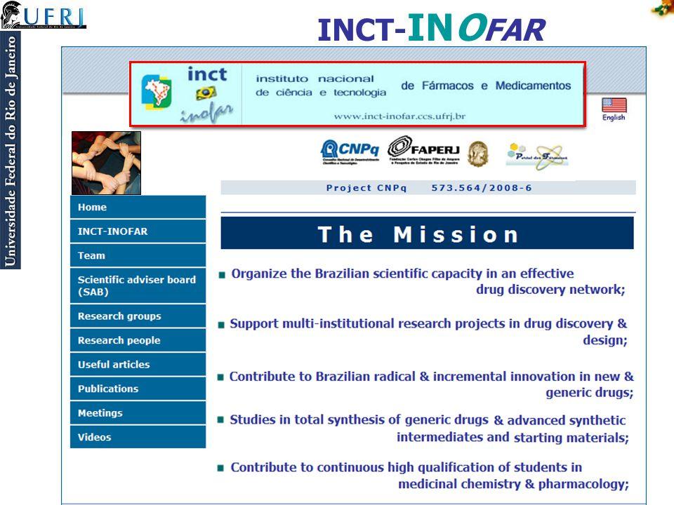 INCT- INO FAR