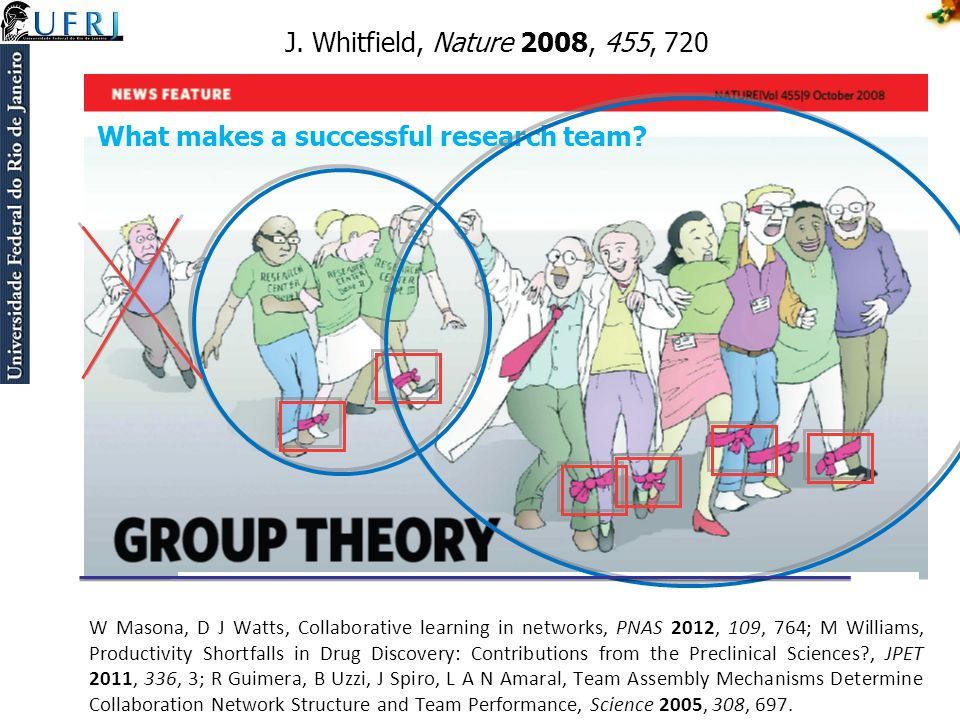 What makes a successful research team. J.