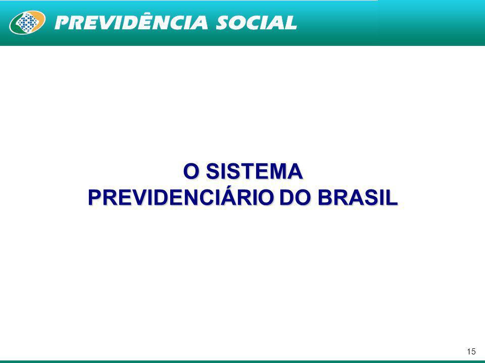14 Porcentagem de Pobres* no Brasil, por Idade, com e sem Transferências Previdenciárias - 2009 - (Inclusive Área Rural da Região Norte) Fonte: PNAD/IBGE – 2009.