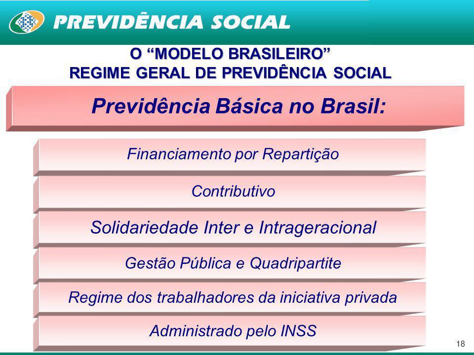 17 REGIME GERAL DE PREVIDÊNCIA SOCIAL - RGPS